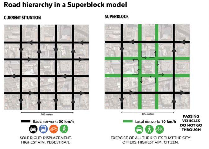 Cities Skylines – Managing Traffic with Superblocks